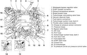 diagram of audi a6 engine diagram wiring diagrams instruction