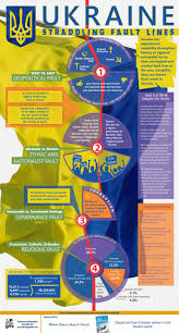 Katipunan Flags And Meanings 24 Best Infographics Using Flags Images On Pinterest Info