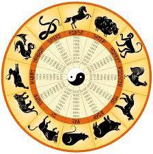 chinese calendar 1984 baby calendar u2013 blank calendar 2017