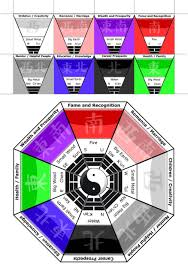feng shui energies to custom design your space