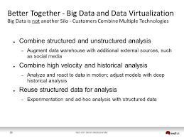 Deep Silo Builder Red Hat Jboss Data Virtualization Bill Kemp Sr Solutions