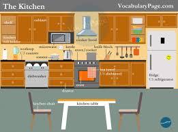 furniture in the kitchen kitchen furnitures list furniture americas best unforgettable