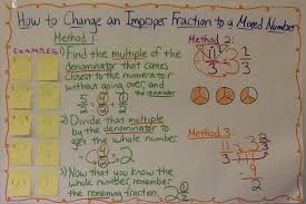 changing improper fractions to mixed numbers and reverse mrs