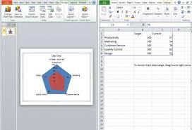 Gap Analysis Template Excel Spider Gap Analysis In Powerpoint 2010