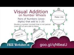free number bonds addition worksheet on a number wheel with