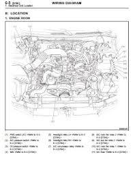 1997 subaru impreza stereo wiring diagram u2013 wiring diagrams and