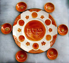 passover paper plates passover plate seder template plates paper picture to color
