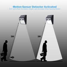 Solar Security Motion Sensor Light by Innoo Tech Solar Motion Sensor Light Solar Powered Water Resistant
