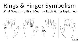 ring meaning thumb ring meaning engage14 net