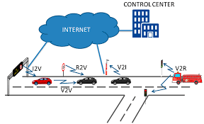 sensors free full text provisioning vehicular services and