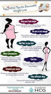 top 7 hcg tips for successful weight loss visual ly