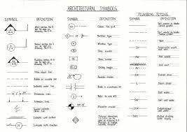 architectural symbols for floor plans architectural material symbols architecture buildings and floor