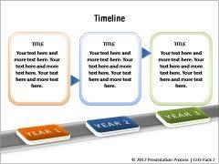 ppt timeline template timeline templates