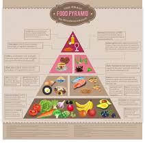 87 best brain boosting foods images on pinterest brain food