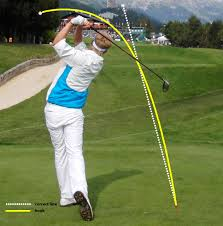 square to square driver swing golf swing tips 2 how to cure a hook golfmagic
