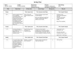 sales plan template business checklist 800 jpg powerpoint present