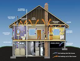 energy efficient home design tips tips how make your house energy efficient kalispellrealestate net