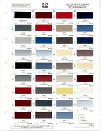 chart ppg paint chart for cars