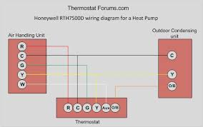 perfect honeywell heat pump thermostat wiring diagram and i inside