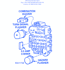 95 jeep fuse diagram jeep sport 1995 fuse box block circuit breaker diagram