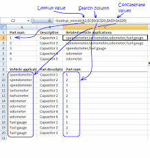 5 easy ways to vlookup and return multiple values