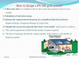Solar Panels Estimate by Solar Panel Technology Ppt