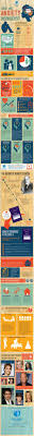 Dsm 5 Desk Reference Ebook by 231 Best Anxiety Panic Attacks Social Anxiety Images On