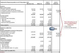 example how to consolidate u2013 ifrsbox u2013 making ifrs easy
