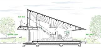 Hipped Roof House Plans Hipped Glass Roof House