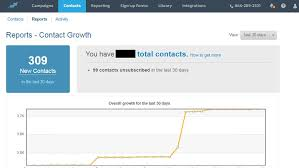 constant contact review u0026 rating u2013 business and technology