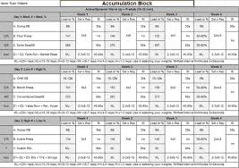 workout schedule template u2013 10 free word excel pdf