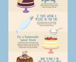 Baking And Cake Decorating Hedgehog Cake Recipe Bbc Good Food