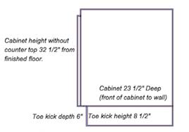 Kitchen Cabinet Height Above Counter Cabinet Kitchen Cabinets Height Cabinet Heights Builders Cabinet