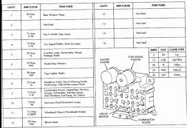 jeep yj fuse box jeep wiring diagrams for diy car repairs