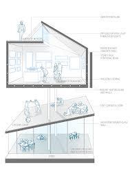 jdap design architecture planning a new centre for democracy