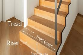 Installing Laminate Flooring On Stairs Step By Step Guide For Installing Laminate Flooring On Stairs
