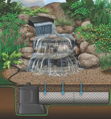 get an outdoor water features for your garden image on fascinating
