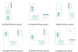 kitchen cabinet layout software free kitchen cabinet layout tool bloomingcactus me