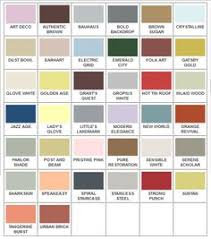 seroco sears ready mixed house paint from a catalog estimated to
