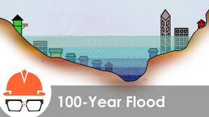 the 100 year flood is not what you think it is maybe youtube