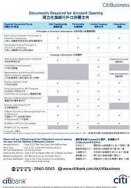 applying to hong kong banks results after visiting 20 in 2 days