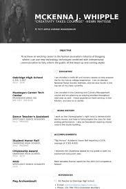 teacher u0027s assistant resume samples visualcv resume samples database