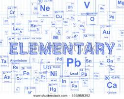 Periodic Table Changes Argumentative Essay Topics 700 Most Interesting Essay Help