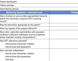 monitoring visit report template sle patient visit data collection template with generic