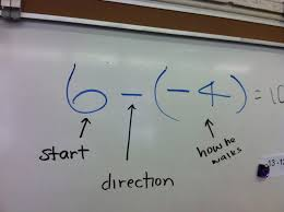 making some sense of pos neg numbers teaching in room 6