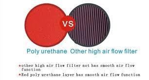 2011 hyundai elantra filter high flow air filter fit subaru xv crosstrek 2 0l exc hybrid