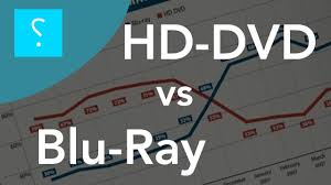 format dvd bluray hd dvd vs blu ray how sony won the format war youtube