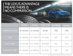 lexus pre owned raleigh nc johnson lexus of raleigh is a raleigh lexus dealer and a new car