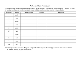 naming hydrocarbons worksheet worksheets