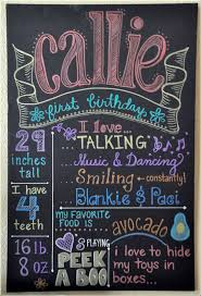 Pinterest Chalkboard by Keeping Up With The Morgans Callie U0027s Pink U0026 Chalkboard